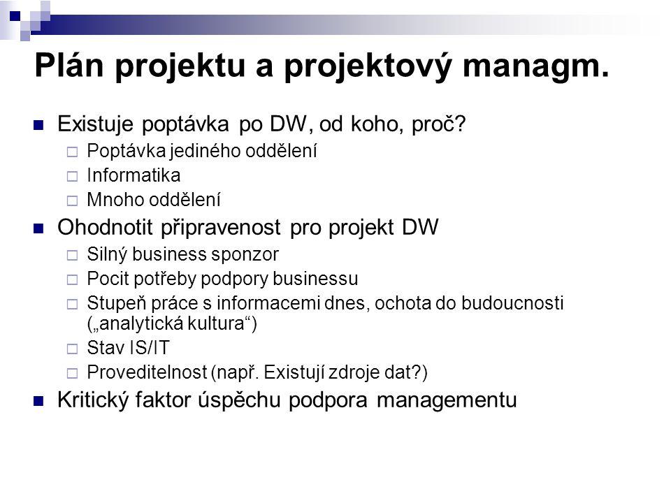 Plán projektu a projektový managm. Existuje poptávka po DW, od koho, proč?  Poptávka jediného oddělení  Informatika  Mnoho oddělení Ohodnotit připr