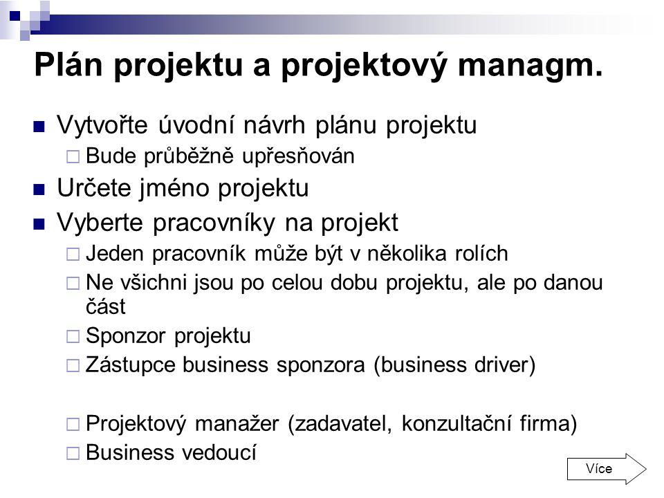 Plán projektu a projektový managm. Vytvořte úvodní návrh plánu projektu  Bude průběžně upřesňován Určete jméno projektu Vyberte pracovníky na projekt