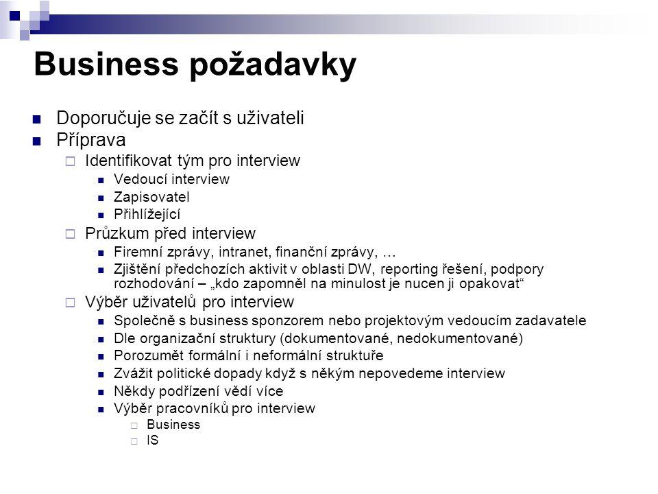 Business požadavky Doporučuje se začít s uživateli Příprava  Identifikovat tým pro interview Vedoucí interview Zapisovatel Přihlížející  Průzkum pře