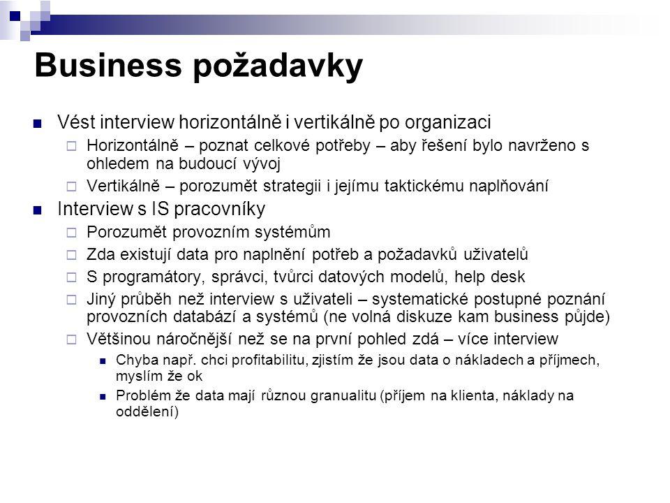 Business požadavky Vést interview horizontálně i vertikálně po organizaci  Horizontálně – poznat celkové potřeby – aby řešení bylo navrženo s ohledem