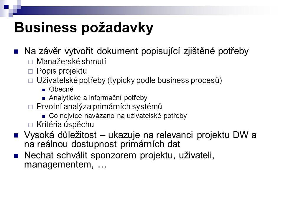 Business požadavky Na závěr vytvořit dokument popisující zjištěné potřeby  Manažerské shrnutí  Popis projektu  Uživatelské potřeby (typicky podle b