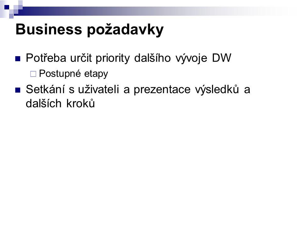 Business požadavky Potřeba určit priority dalšího vývoje DW  Postupné etapy Setkání s uživateli a prezentace výsledků a dalších kroků
