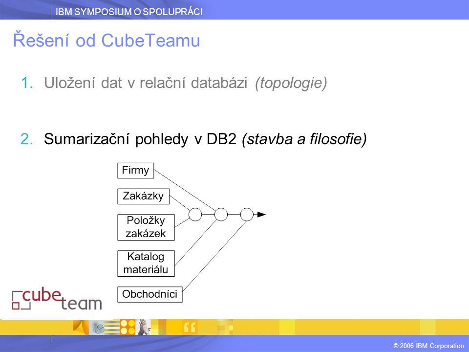IBM SYMPOSIUM O SPOLUPRÁCI © 2006 IBM Corporation Řešení od CubeTeamu 1.Uložení dat v relační databázi (topologie) 2.Sumarizační pohledy v DB2 (stavba a filosofie)
