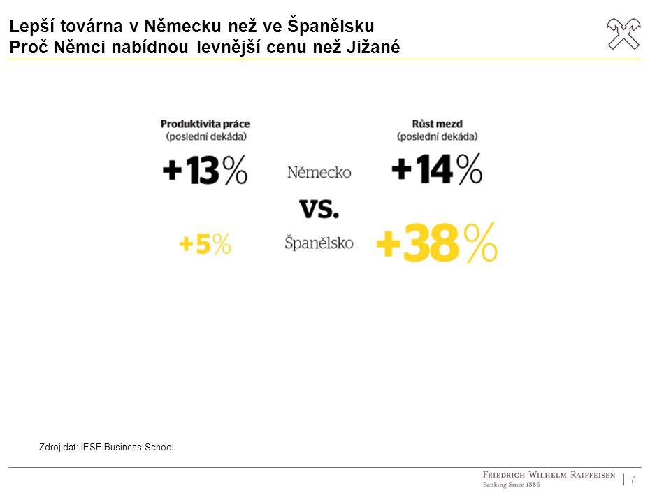 Lepší továrna v Německu než ve Španělsku Proč Němci nabídnou levnější cenu než Jižané 7 Zdroj dat: IESE Business School