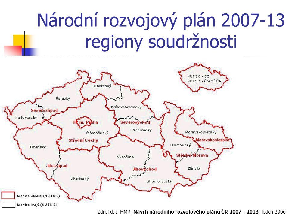 Národní rozvojový plán 2007-13 regiony soudržnosti Zdroj dat: MMR, Návrh národního rozvojového plánu ČR 2007 - 2013, leden 2006