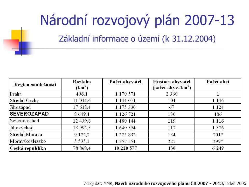 Národní rozvojový plán 2007-13 Základní informace o území (k 31.12.2004) Zdroj dat: MMR, Návrh národního rozvojového plánu ČR 2007 - 2013, leden 2006