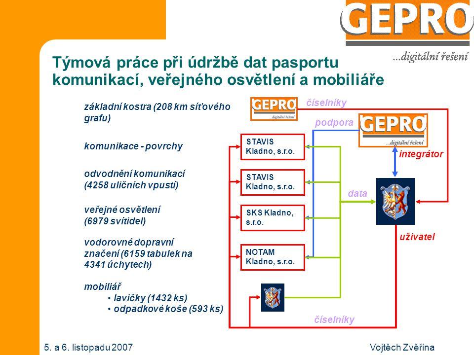 Vojtěch Zvěřina5.a 6. listopadu 2007 Pasporty jako nástroj pro ekonomické rozhodování.