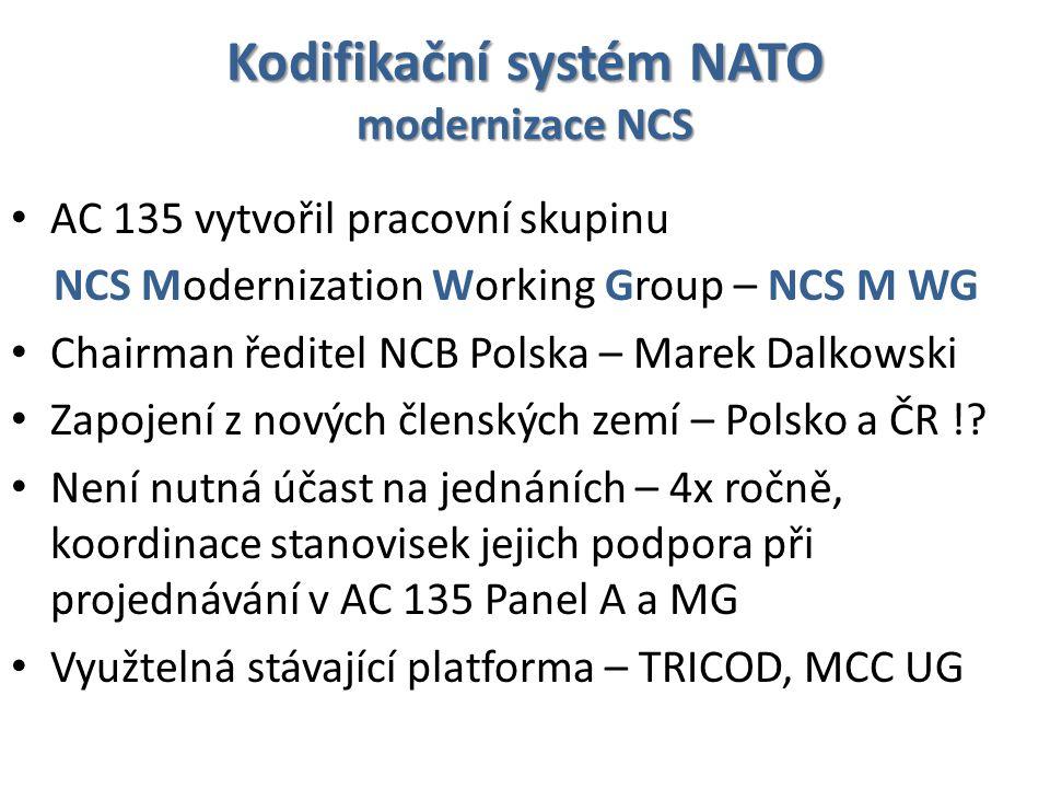 Kodifikační systém NATO modernizace NCS AC 135 vytvořil pracovní skupinu NCS Modernization Working Group – NCS M WG Chairman ředitel NCB Polska – Marek Dalkowski Zapojení z nových členských zemí – Polsko a ČR !.