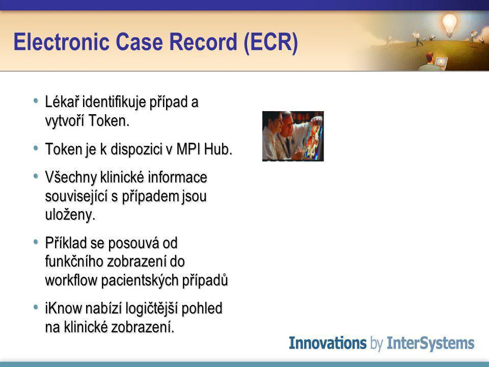 Electronic Case Record (ECR) Lékař identifikuje případ a vytvoří Token.