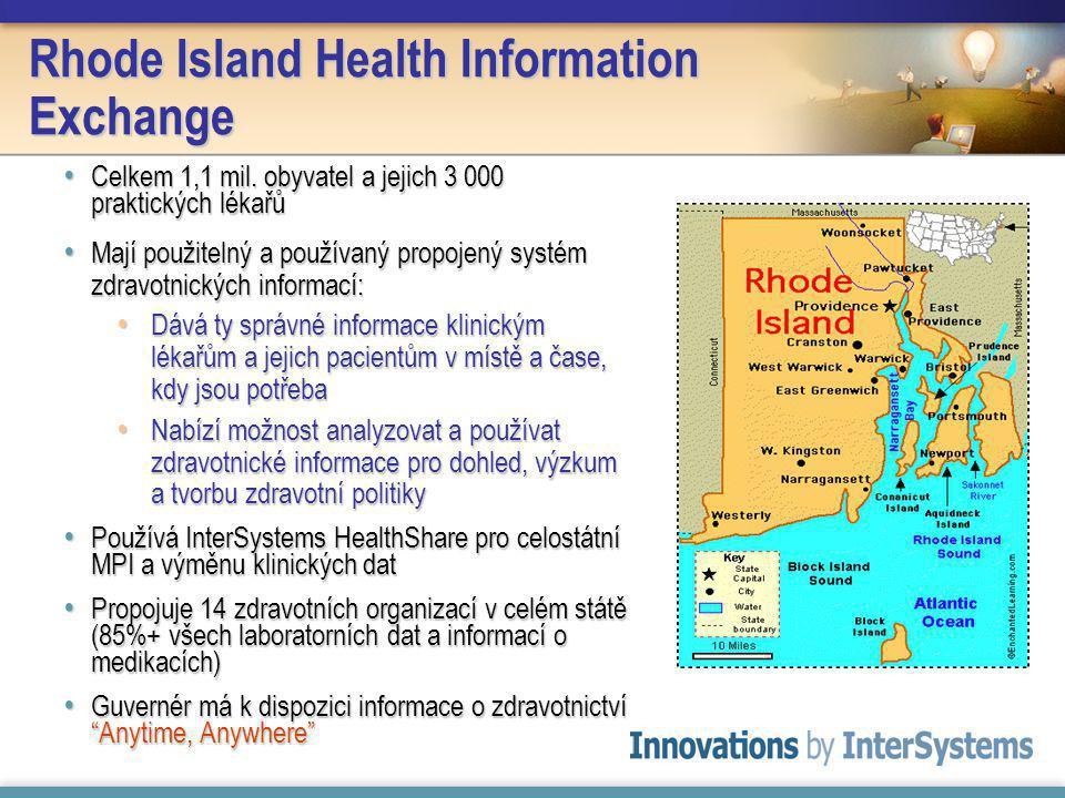 Rhode Island Health Information Exchange Celkem 1,1 mil.