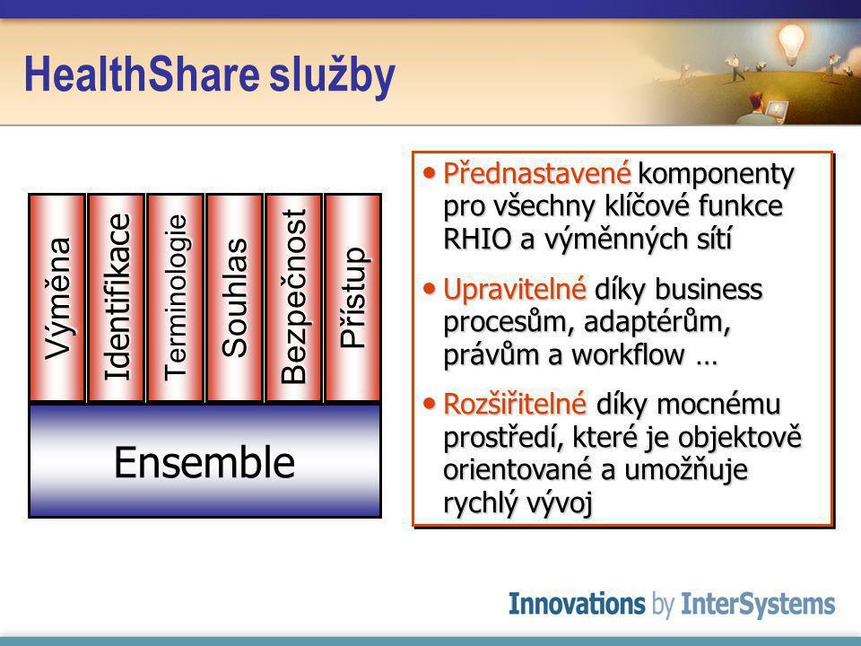HealthShare služby Identifikace Terminologie SouhlasBezpečnostPřístupVýměna Ensemble Přednastavené komponenty pro všechny klíčové funkce RHIO a výměnných sítí Přednastavené komponenty pro všechny klíčové funkce RHIO a výměnných sítí Upravitelné díky business procesům, adaptérům, právům a workflow … Upravitelné díky business procesům, adaptérům, právům a workflow … Rozšiřitelné díky mocnému prostředí, které je objektově orientované a umožňuje rychlý vývoj Rozšiřitelné díky mocnému prostředí, které je objektově orientované a umožňuje rychlý vývoj Přednastavené komponenty pro všechny klíčové funkce RHIO a výměnných sítí Přednastavené komponenty pro všechny klíčové funkce RHIO a výměnných sítí Upravitelné díky business procesům, adaptérům, právům a workflow … Upravitelné díky business procesům, adaptérům, právům a workflow … Rozšiřitelné díky mocnému prostředí, které je objektově orientované a umožňuje rychlý vývoj Rozšiřitelné díky mocnému prostředí, které je objektově orientované a umožňuje rychlý vývoj