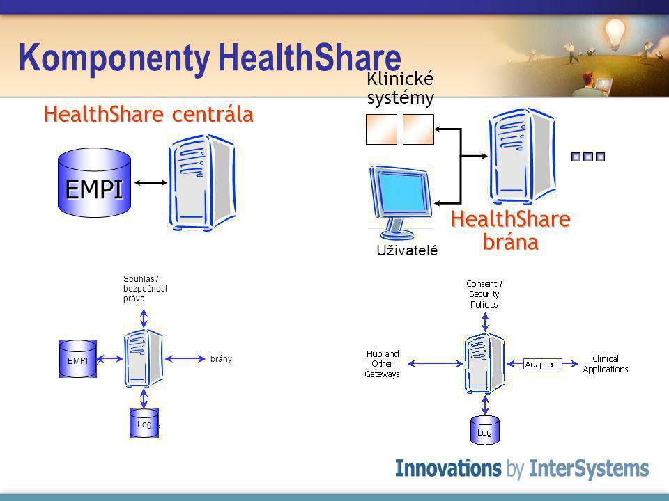 Komponenty HealthShare EMPI HealthShare centrála HealthShare brána Uživatelé Klinické systémy   Log Souhlas / bezpečnost práva brány EMPI