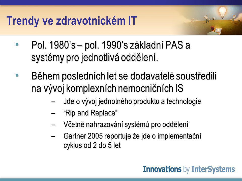 Trendy ve zdravotnickém IT Pol. 1980's – pol.