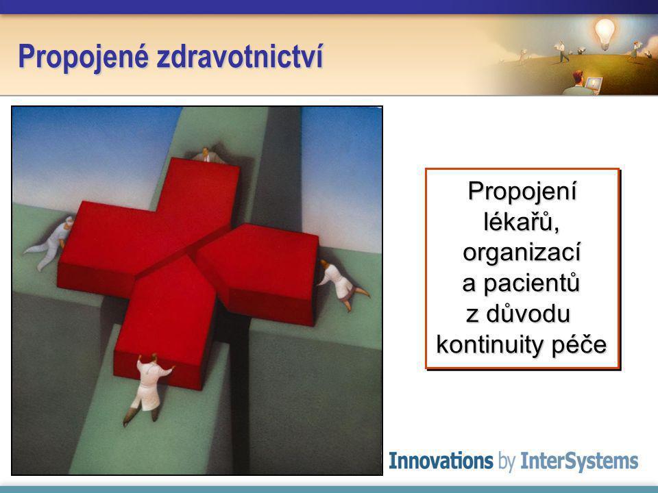 Propojené zdravotnictví Propojení lékařů, organizací a pacientů z důvodu kontinuity péče