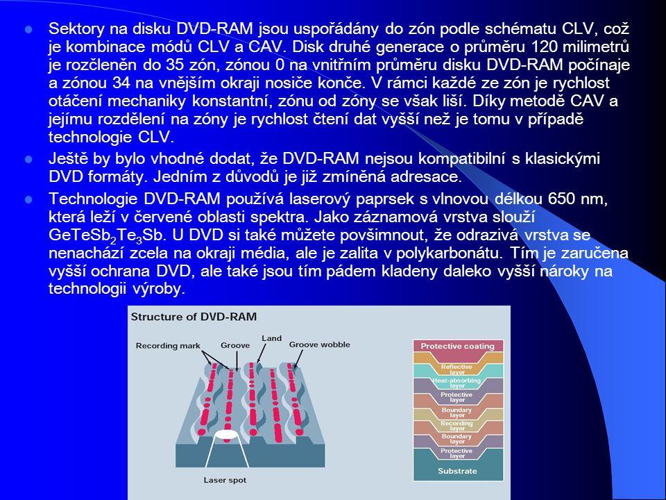 Sektory na disku DVD-RAM jsou uspořádány do zón podle schématu CLV, což je kombinace módů CLV a CAV. Disk druhé generace o průměru 120 milimetrů je ro