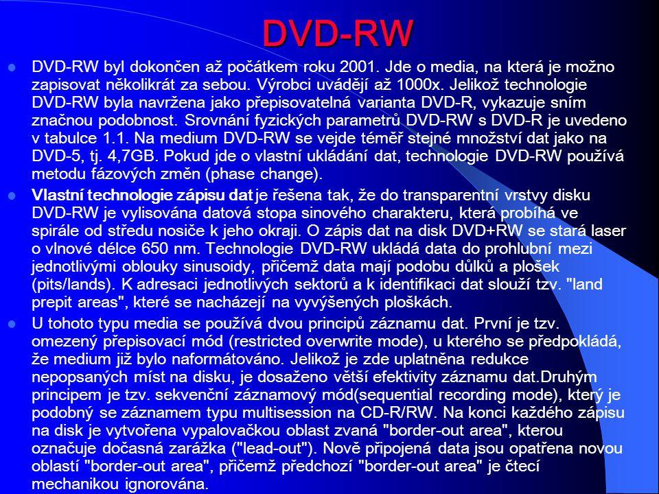 DVD-RW DVD-RW byl dokončen až počátkem roku 2001. Jde o media, na která je možno zapisovat několikrát za sebou. Výrobci uvádějí až 1000x. Jelikož tech