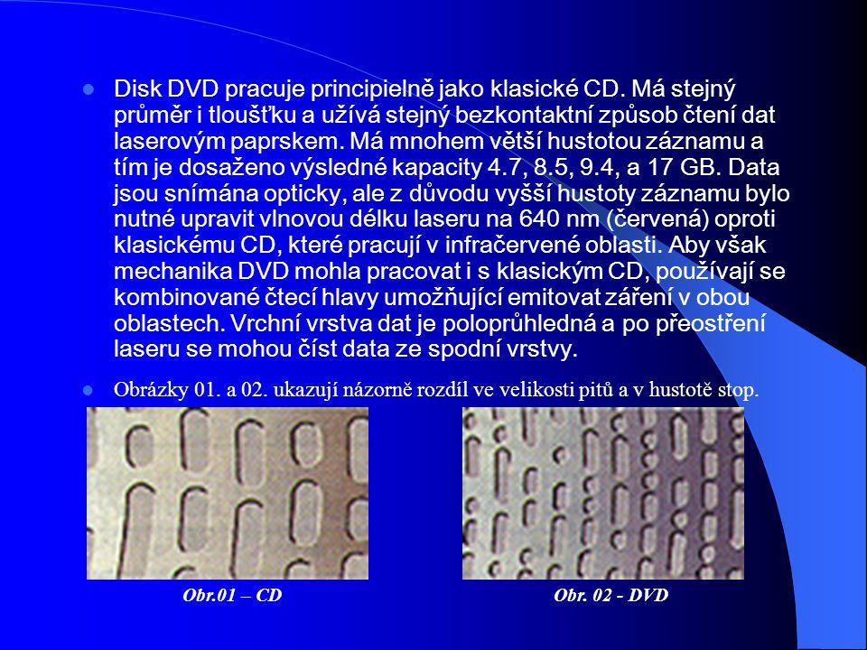 DVD-R Tento formát je nejstarší ze všech, firma Pioneer uvedla mechaniku DVD-R již v roce 1997.