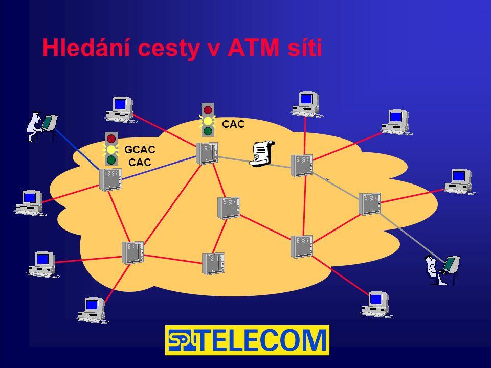 Hledání cesty v ATM síti GCAC CAC