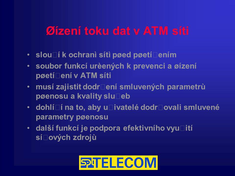 Øízení toku dat v ATM síti slouží k ochranì sítì pøed pøetížením soubor funkcí urèených k prevenci a øízení pøetížení v ATM síti musí zajistit dodržen