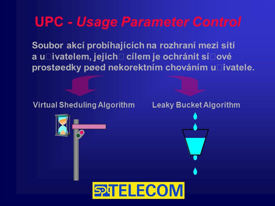 UPC - Usage Parameter Control Virtual Sheduling AlgorithmLeaky Bucket Algorithm Soubor akcí probíhajících na rozhraní mezi sítí a uživatelem, jejichž cílem je ochránit síové prostøedky pøed nekorektním chováním uživatele.