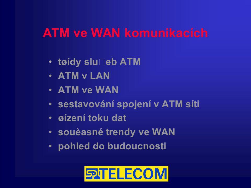 ATM ve WAN komunikacích tøídy služeb ATM ATM v LAN ATM ve WAN sestavování spojení v ATM síti øízení toku dat souèasné trendy ve WAN pohled do budoucno
