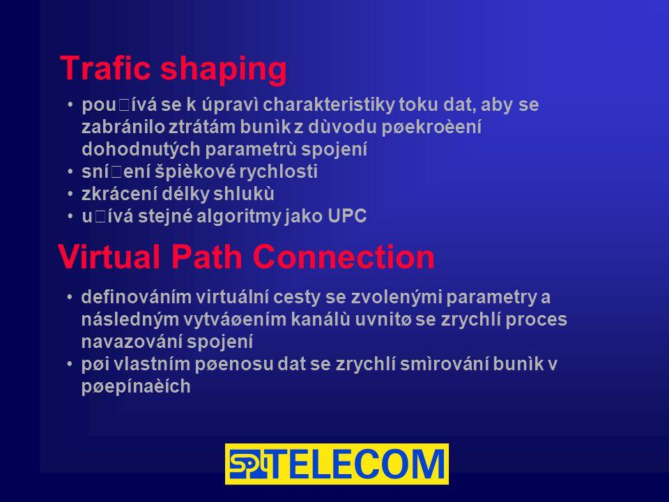 Trafic shaping Virtual Path Connection používá se k úpravì charakteristiky toku dat, aby se zabránilo ztrátám bunìk z dùvodu pøekroèení dohodnutých parametrù spojení snížení špièkové rychlosti zkrácení délky shlukù užívá stejné algoritmy jako UPC definováním virtuální cesty se zvolenými parametry a následným vytváøením kanálù uvnitø se zrychlí proces navazování spojení pøi vlastním pøenosu dat se zrychlí smìrování bunìk v pøepínaèích