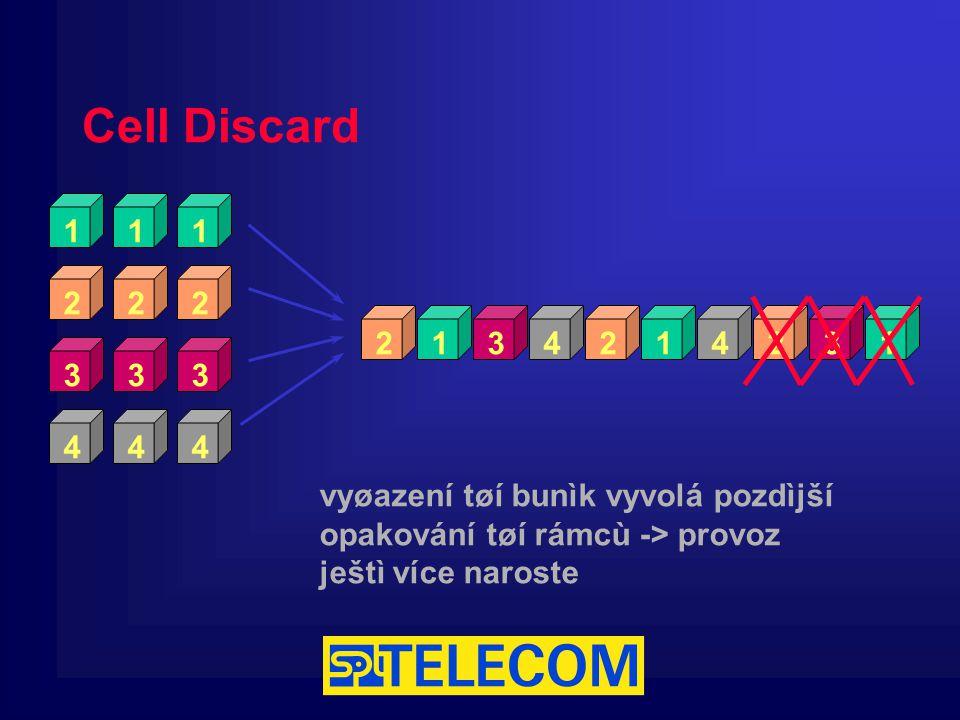 Cell Discard 111 222 333 444 1134221432 vyøazení tøí bunìk vyvolá pozdìjší opakování tøí rámcù -> provoz ještì více naroste