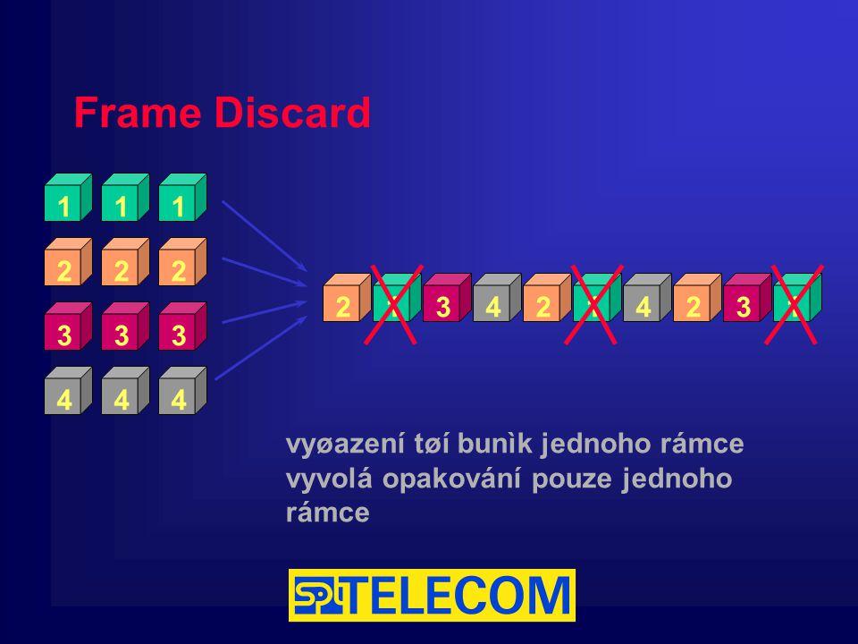 Frame Discard 111 222 333 444 1134221432 vyøazení tøí bunìk jednoho rámce vyvolá opakování pouze jednoho rámce