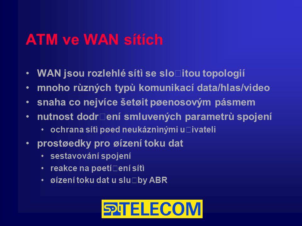 ATM ve WAN sítích WAN jsou rozlehlé sítì se složitou topologií mnoho rùzných typù komunikací data/hlas/video snaha co nejvíce šetøit pøenosovým pásmem