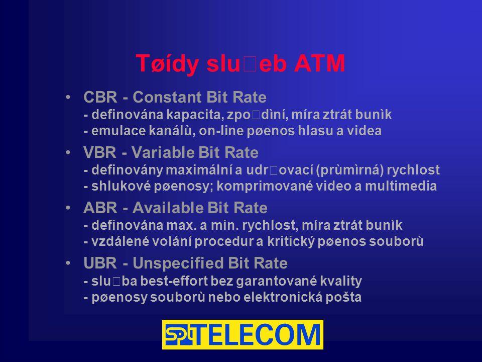 Tøídy služeb ATM CBR - Constant Bit Rate - definována kapacita, zpoždìní, míra ztrát bunìk - emulace kanálù, on-line pøenos hlasu a videa VBR - Variable Bit Rate - definovány maximální a udržovací (prùmìrná) rychlost - shlukové pøenosy; komprimované video a multimedia ABR - Available Bit Rate - definována max.