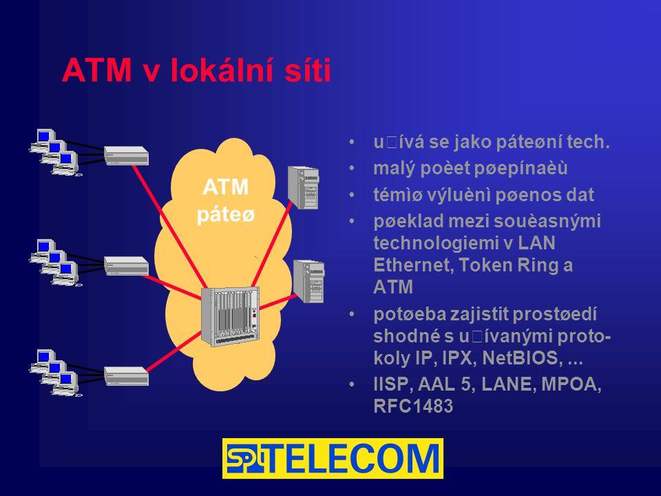 ATM v lokální síti užívá se jako páteøní tech.
