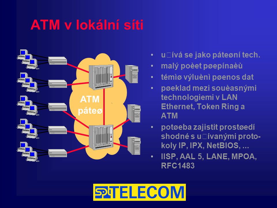 ATM v lokální síti užívá se jako páteøní tech. malý poèet pøepínaèù témìø výluènì pøenos dat pøeklad mezi souèasnými technologiemi v LAN Ethernet, Tok