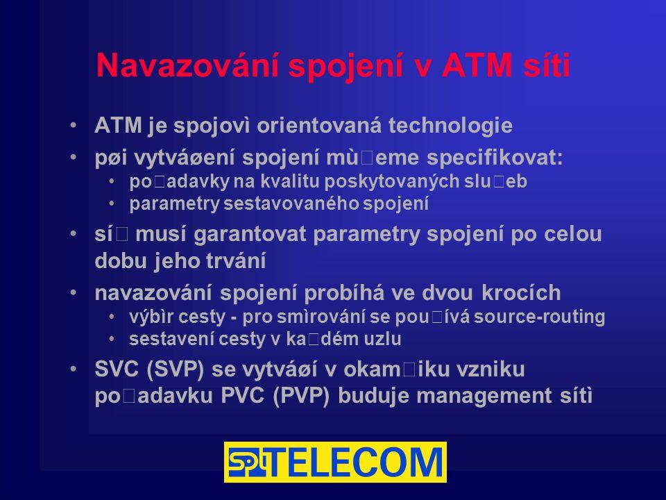 Navazování spojení v ATM síti ATM je spojovì orientovaná technologie pøi vytváøení spojení mùžeme specifikovat: požadavky na kvalitu poskytovaných služeb parametry sestavovaného spojení sí musí garantovat parametry spojení po celou dobu jeho trvání navazování spojení probíhá ve dvou krocích výbìr cesty - pro smìrování se používá source-routing sestavení cesty v každém uzlu SVC (SVP) se vytváøí v okamžiku vzniku požadavku PVC (PVP) buduje management sítì