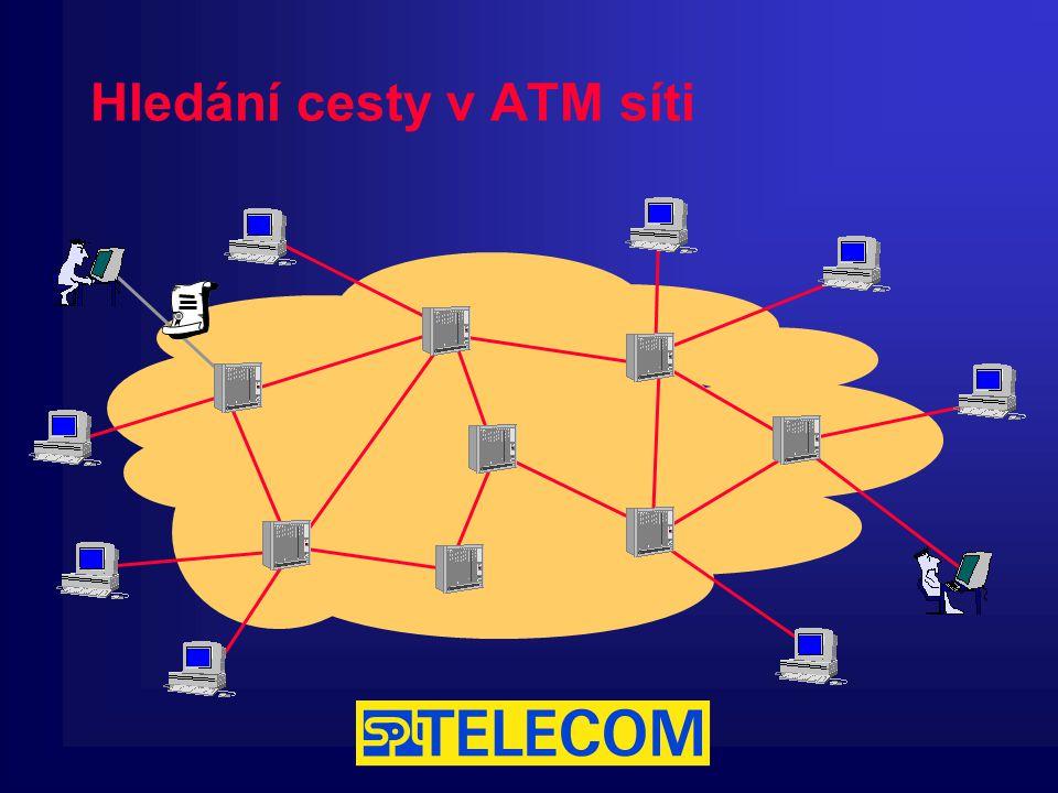 Hledání cesty v ATM síti