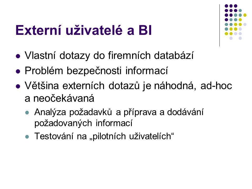 """Externí uživatelé a BI Vlastní dotazy do firemních databází Problém bezpečnosti informací Většina externích dotazů je náhodná, ad-hoc a neočekávaná Analýza požadavků a příprava a dodávání požadovaných informací Testování na """"pilotních uživatelích"""