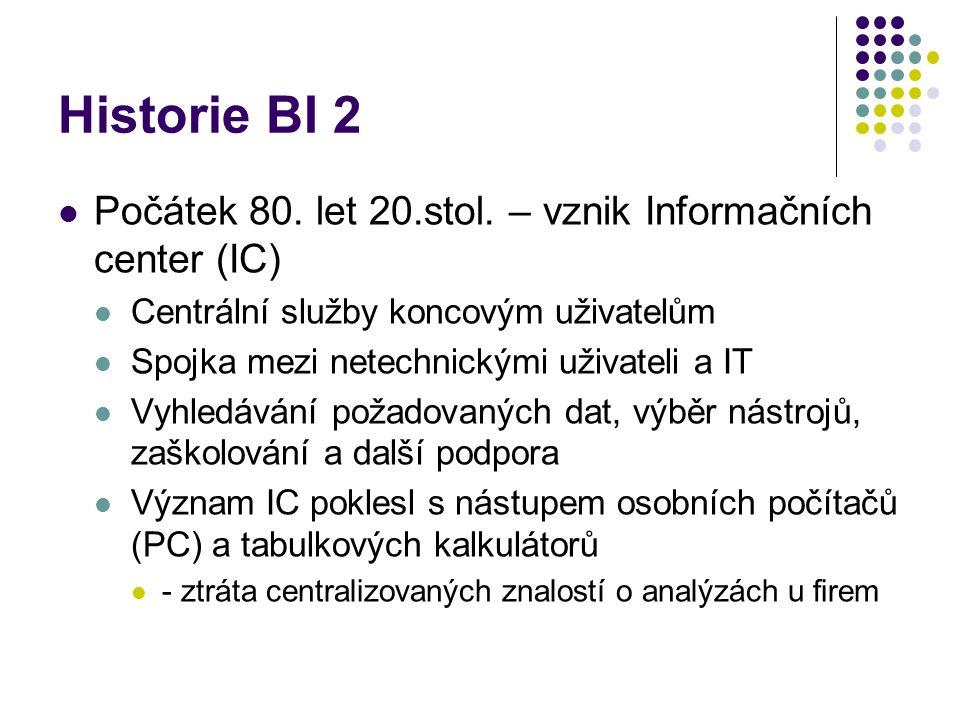 Historie BI 2 Počátek 80. let 20.stol.