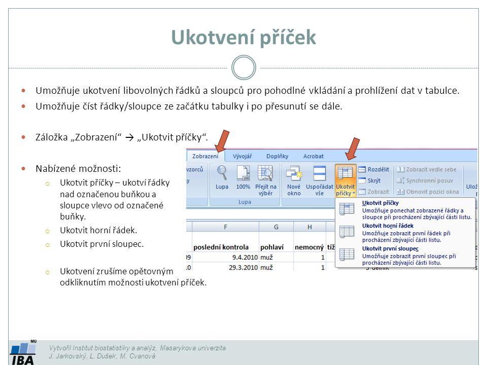 Ukotvení příček Vytvořil Institut biostatistiky a analýz, Masarykova univerzita J.