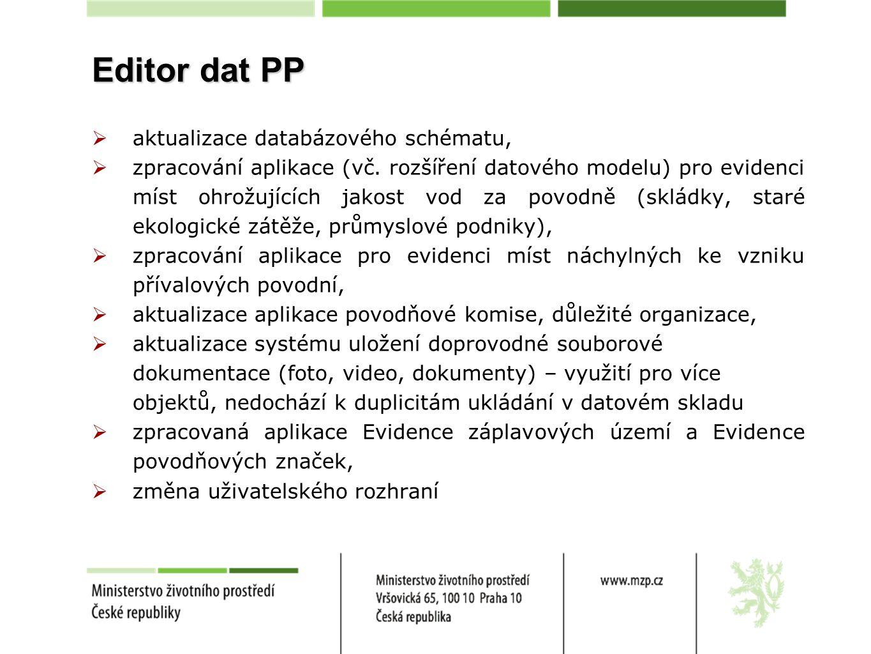 Editor dat PP  aktualizace databázového schématu,  zpracování aplikace (vč.