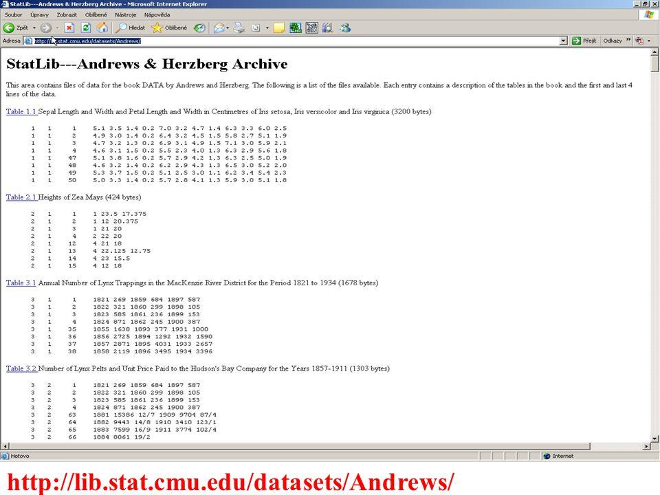 http://lib.stat.cmu.edu/datasets/Andrews/