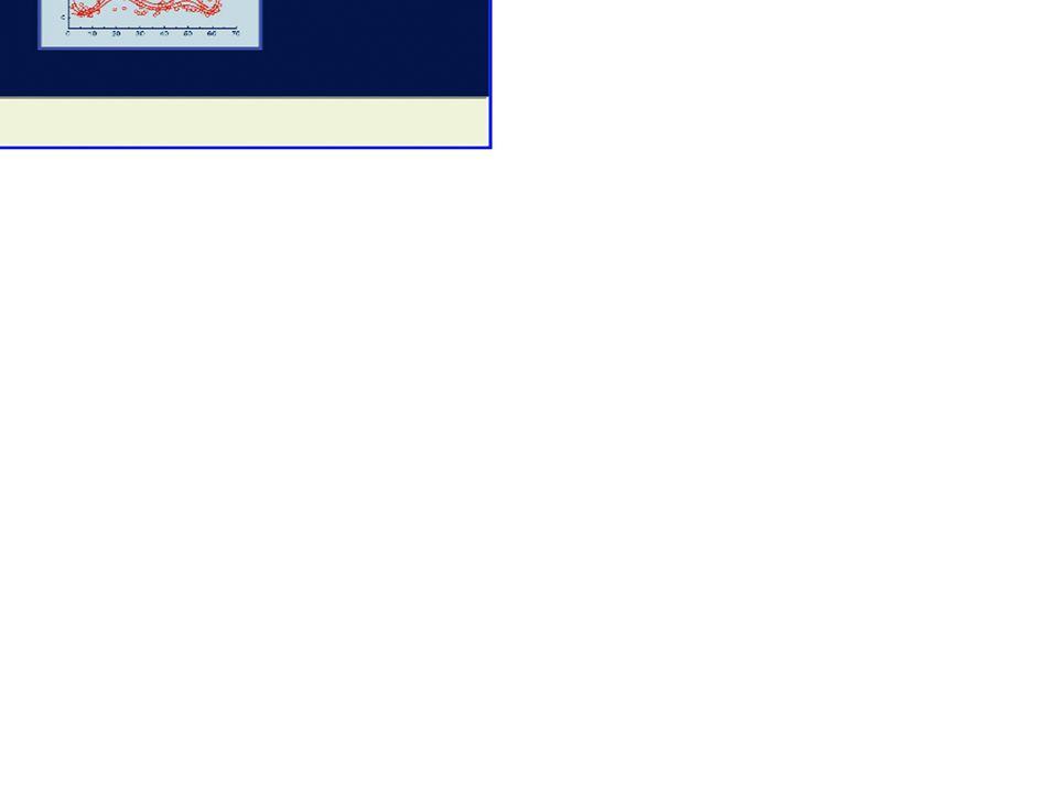 Hledání na internetu Knihovny dat Knihovny řešených úloh Manuály software Demonstrační software http:// ……adresa na webu…..