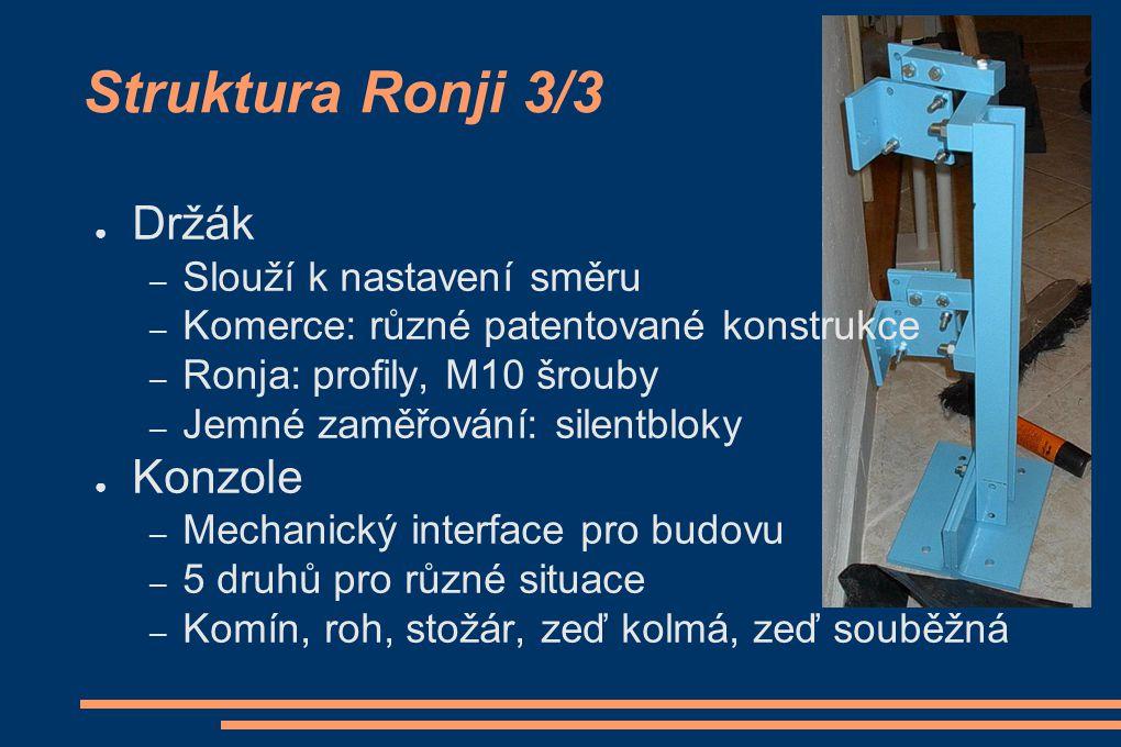 Struktura Ronji 3/3 ● Držák – Slouží k nastavení směru – Komerce: různé patentované konstrukce – Ronja: profily, M10 šrouby – Jemné zaměřování: silent