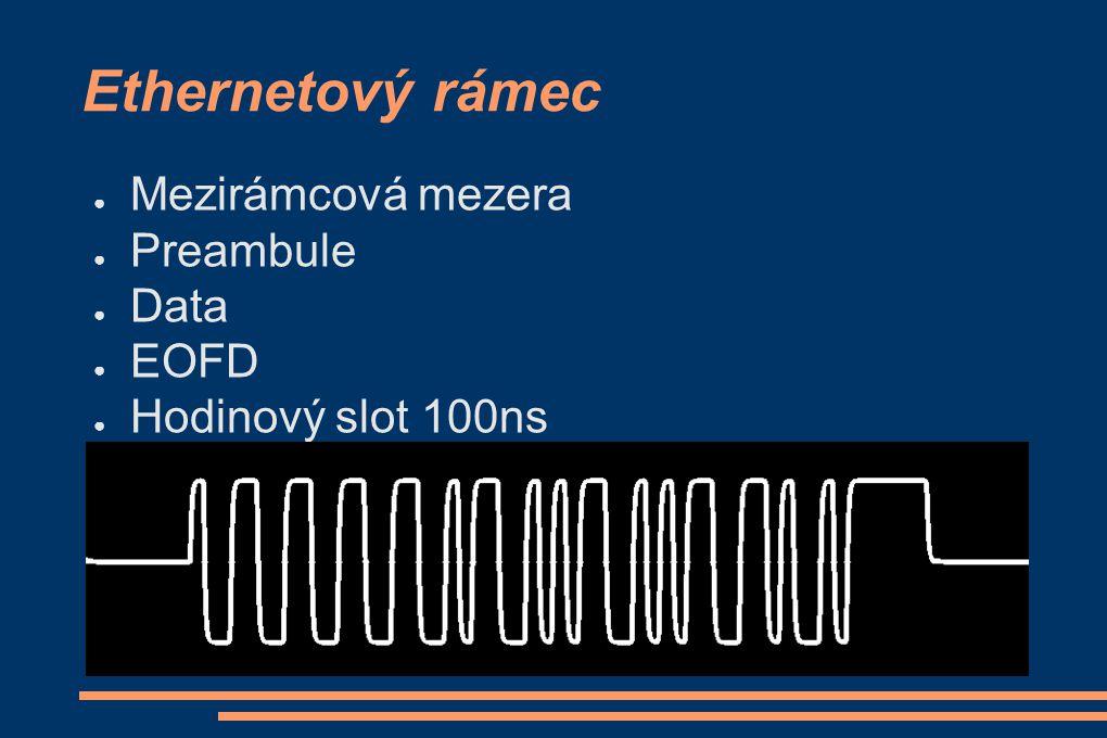 Ethernetový rámec ● Mezirámcová mezera ● Preambule ● Data ● EOFD ● Hodinový slot 100ns