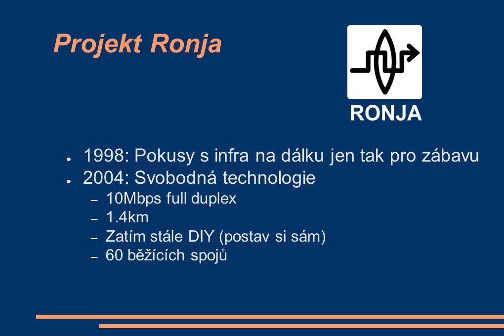 Projekt Ronja ● 1998: Pokusy s infra na dálku jen tak pro zábavu ● 2004: Svobodná technologie – 10Mbps full duplex – 1.4km – Zatím stále DIY (postav s