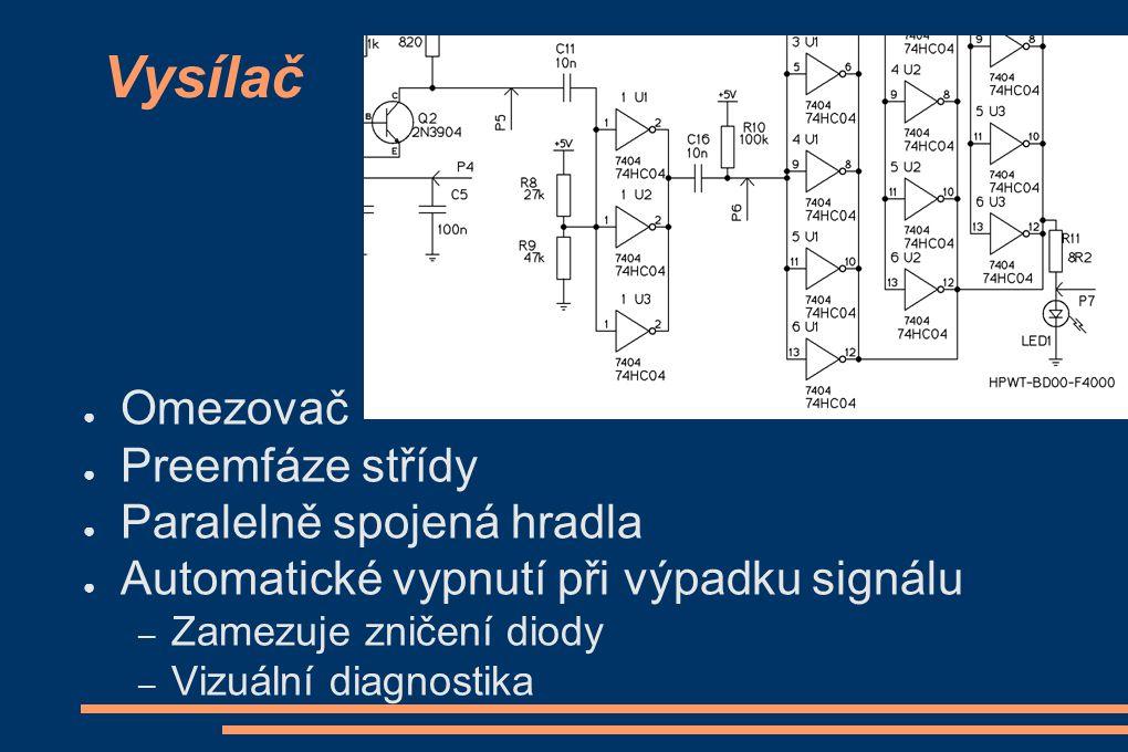 Vysílač ● Omezovač ● Preemfáze střídy ● Paralelně spojená hradla ● Automatické vypnutí při výpadku signálu – Zamezuje zničení diody – Vizuální diagnos