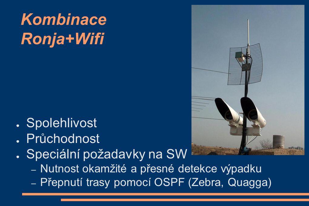 ● Spolehlivost ● Průchodnost ● Speciální požadavky na SW – Nutnost okamžité a přesné detekce výpadku – Přepnutí trasy pomocí OSPF (Zebra, Quagga) Komb