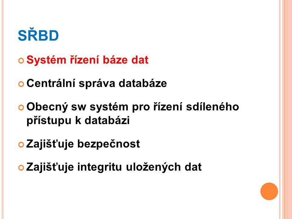 SŘBD Systém řízení báze dat Centrální správa databáze Obecný sw systém pro řízení sdíleného přístupu k databázi Zajišťuje bezpečnost Zajišťuje integritu uložených dat