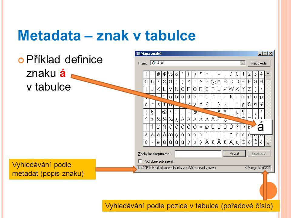 Metadata – znak v tabulce Příklad definice znaku á v tabulce Vyhledávání podle pozice v tabulce (pořadové číslo) Vyhledávání podle metadat (popis znaku)
