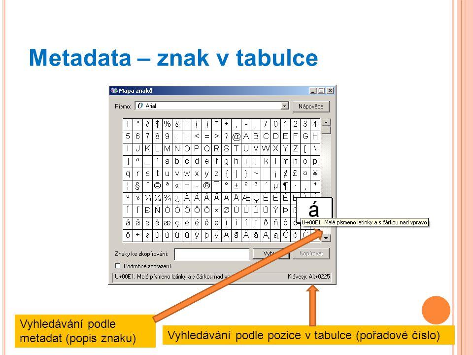 Metadata – znak v tabulce Vyhledávání podle pozice v tabulce (pořadové číslo) Vyhledávání podle metadat (popis znaku)