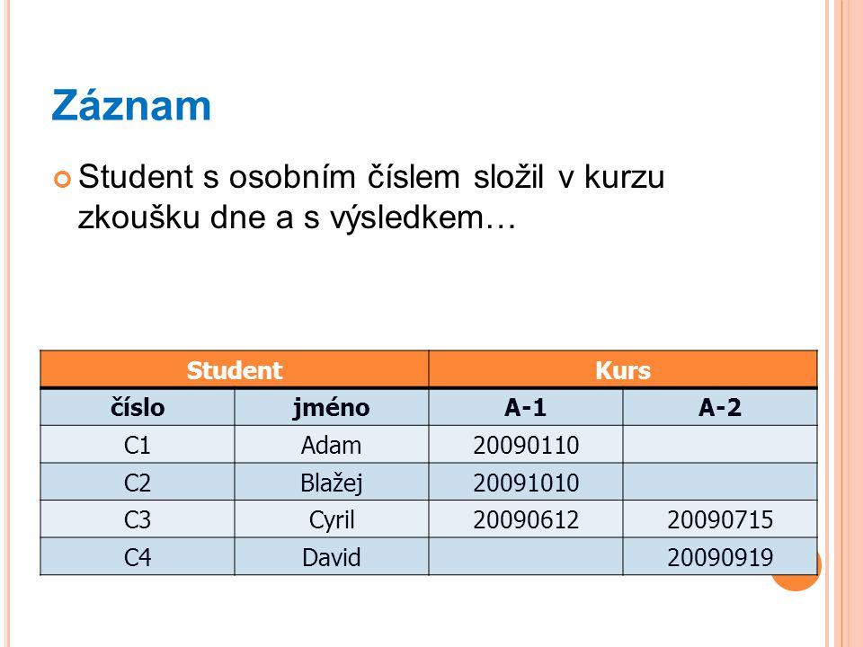 Záznam Student s osobním číslem složil v kurzu zkoušku dne a s výsledkem… StudentKurs číslojménoA-1A-2 C1Adam20090110 C2Blažej20091010 C3Cyril2009061220090715 C4David20090919
