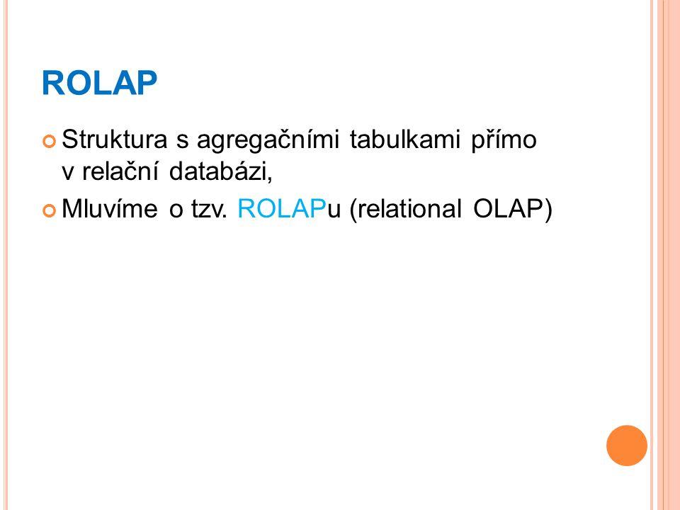 ROLAP Struktura s agregačními tabulkami přímo v relační databázi, Mluvíme o tzv.
